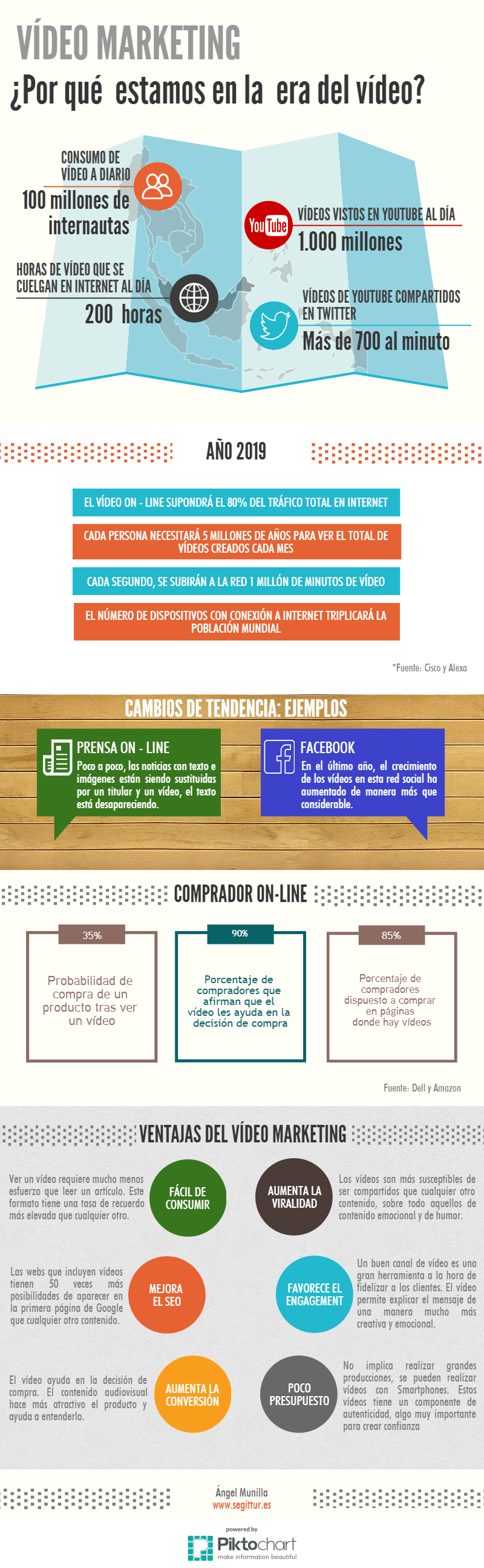 videomarketing_infografia